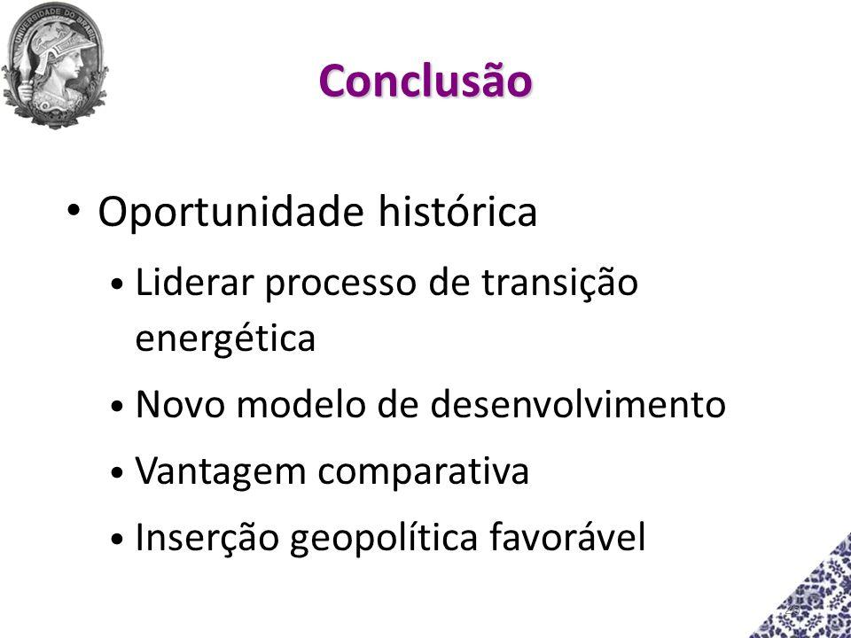 Conclusão Oportunidade histórica Liderar processo de transição energética Novo modelo de desenvolvimento Vantagem comparativa Inserção geopolítica fav