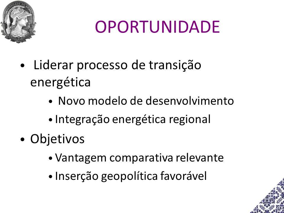OPORTUNIDADE Liderar processo de transição energética Novo modelo de desenvolvimento Integração energética regional Objetivos Vantagem comparativa rel