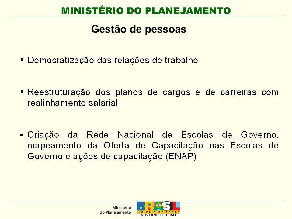 MINISTÉRIO DO PLANEJAMENTO Gestão de pessoas