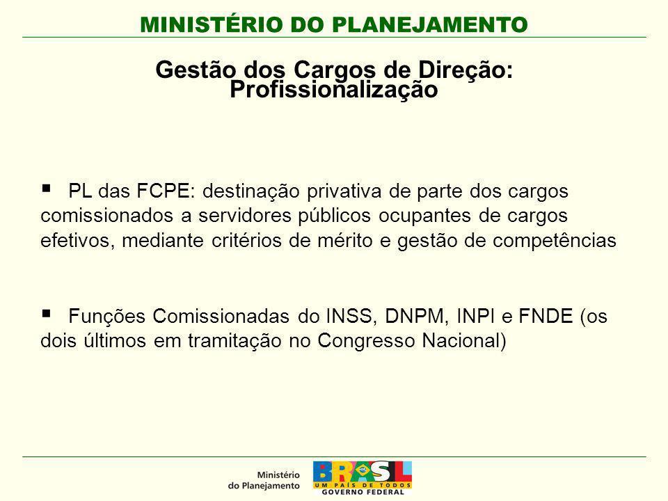 MINISTÉRIO DO PLANEJAMENTO PL das FCPE: destinação privativa de parte dos cargos comissionados a servidores públicos ocupantes de cargos efetivos, med