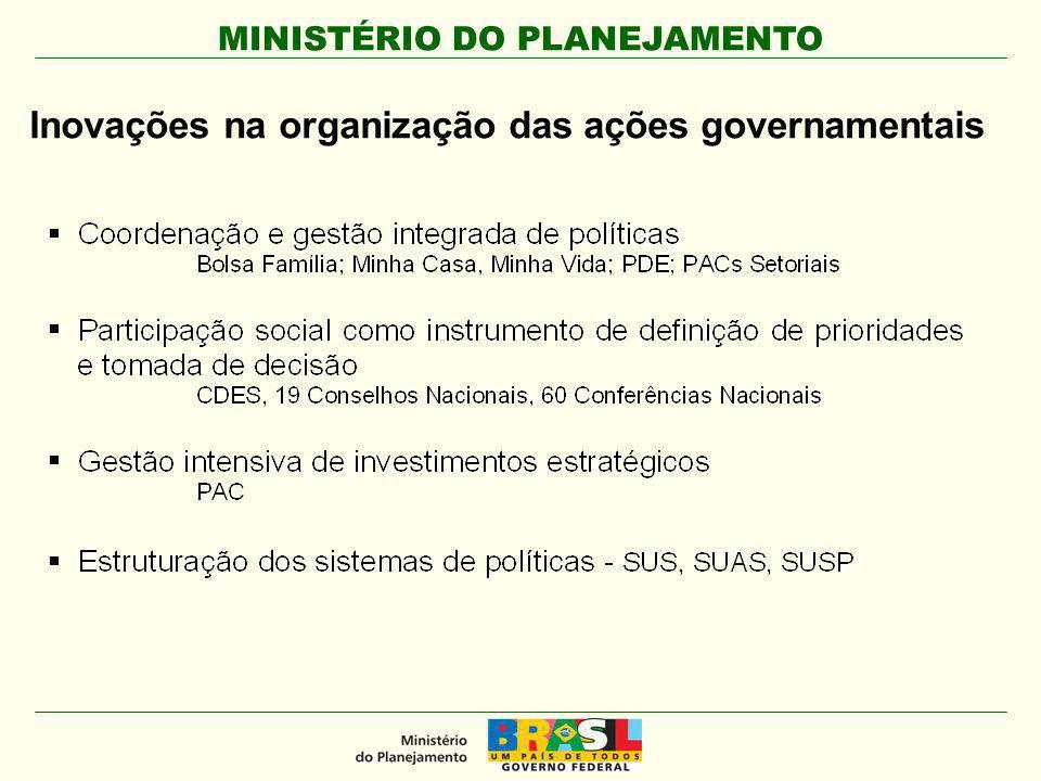 MINISTÉRIO DO PLANEJAMENTO Inovações na organização das ações governamentais