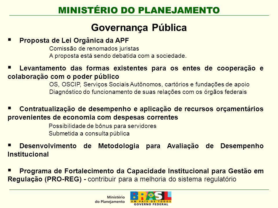 MINISTÉRIO DO PLANEJAMENTO Governança Pública Proposta de Lei Orgânica da APF Comissão de renomados juristas A proposta está sendo debatida com a soci