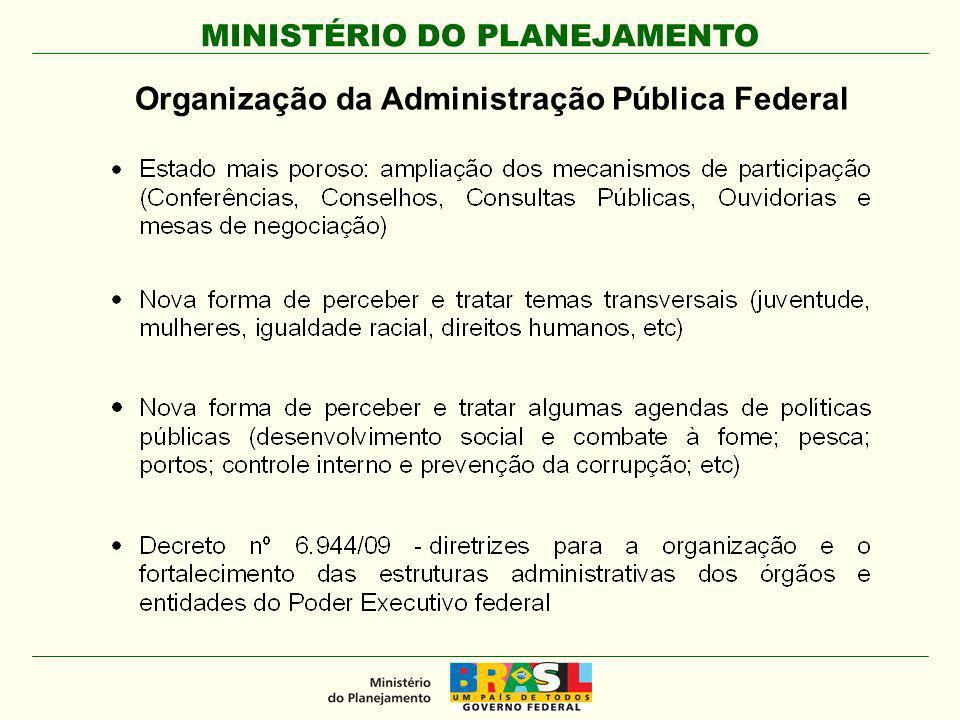 MINISTÉRIO DO PLANEJAMENTO Organização da Administração Pública Federal