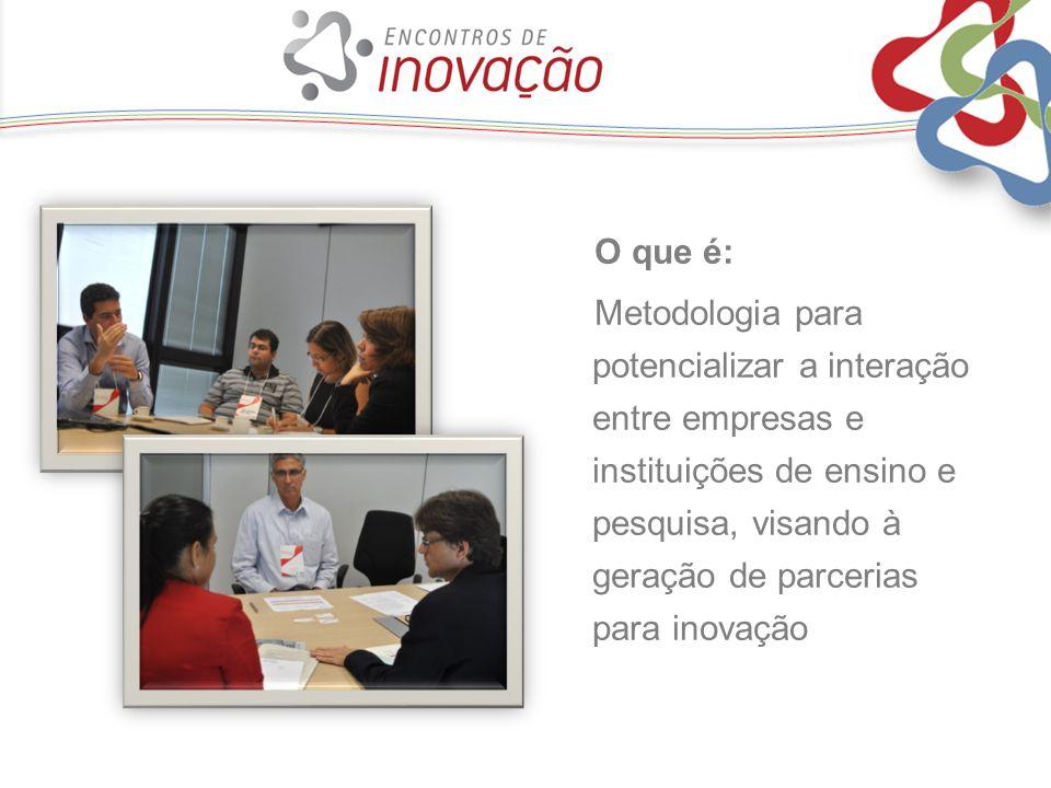 O que é: Metodologia para potencializar a interação entre empresas e instituições de ensino e pesquisa, visando à geração de parcerias para inovação