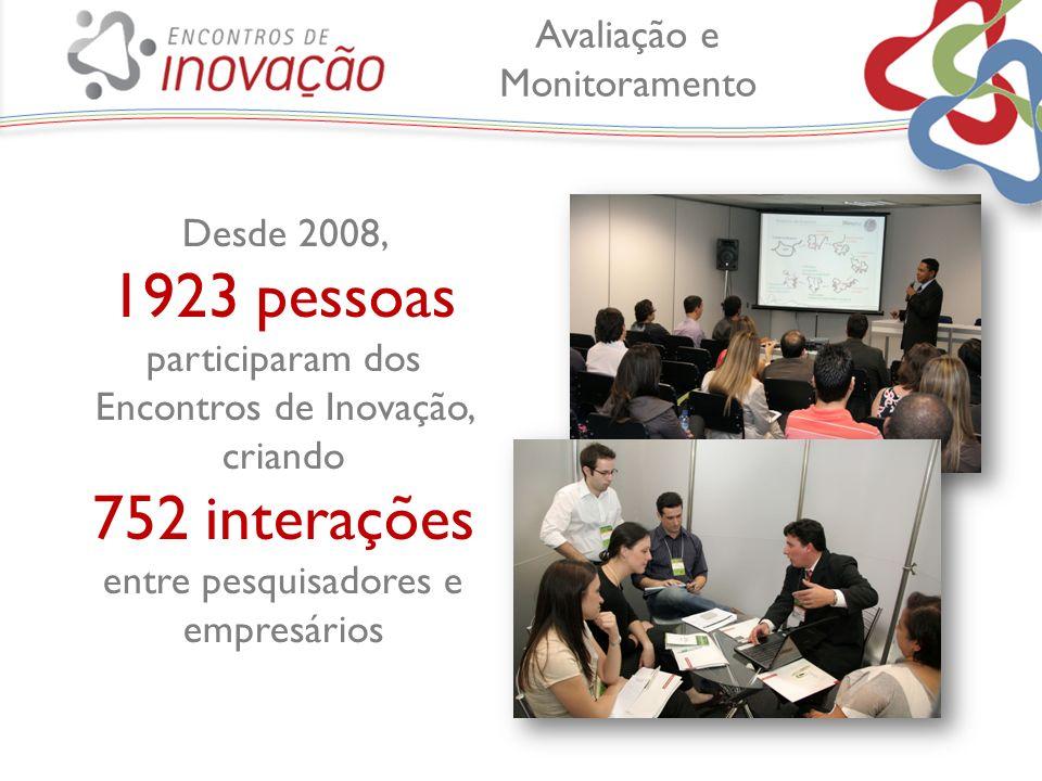 Desde 2008, 1923 pessoas participaram dos Encontros de Inovação, criando 752 interações entre pesquisadores e empresários Avaliação e Monitoramento