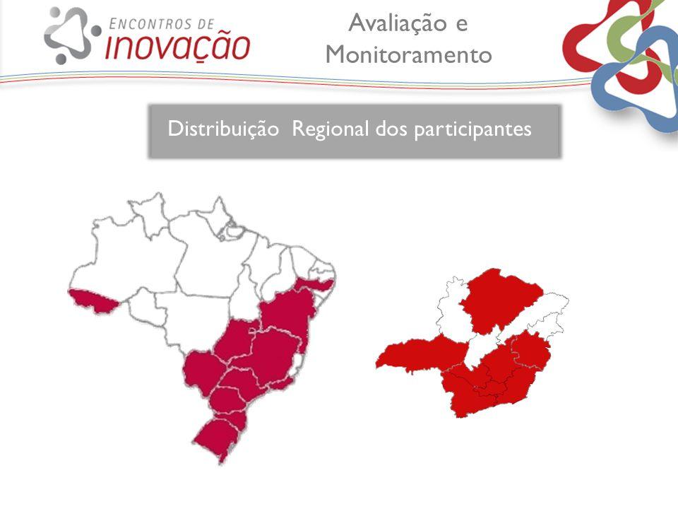 Distribuição Regional dos participantes Avaliação e Monitoramento