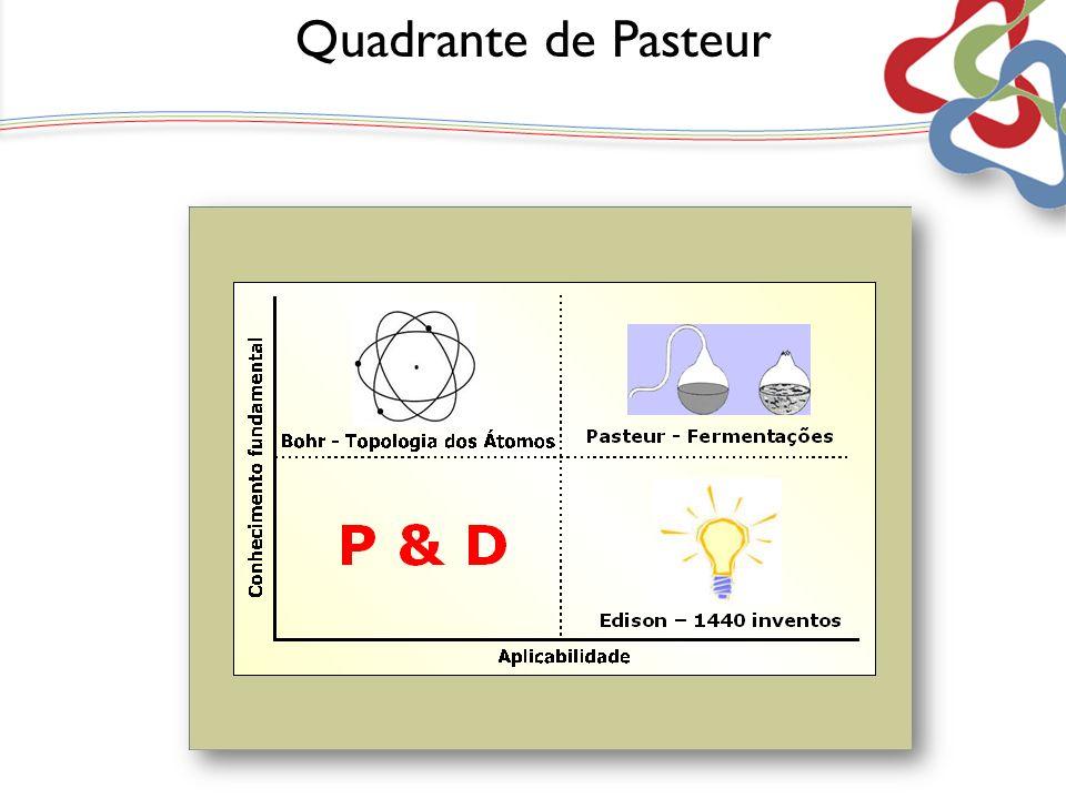 Quadrante de Pasteur