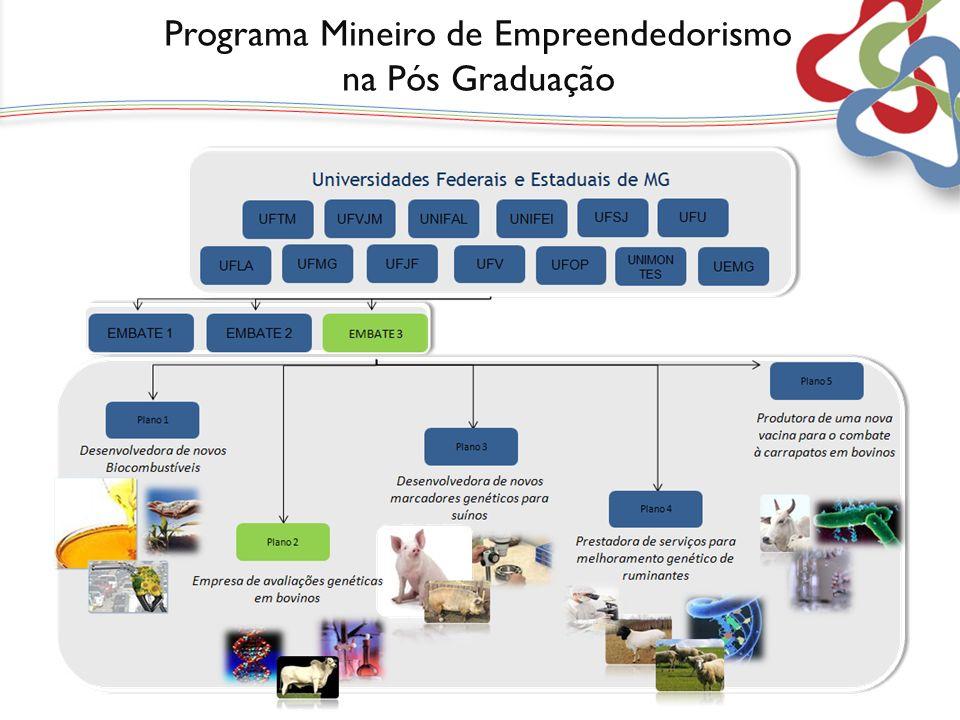 Programa Mineiro de Empreendedorismo na Pós Graduação