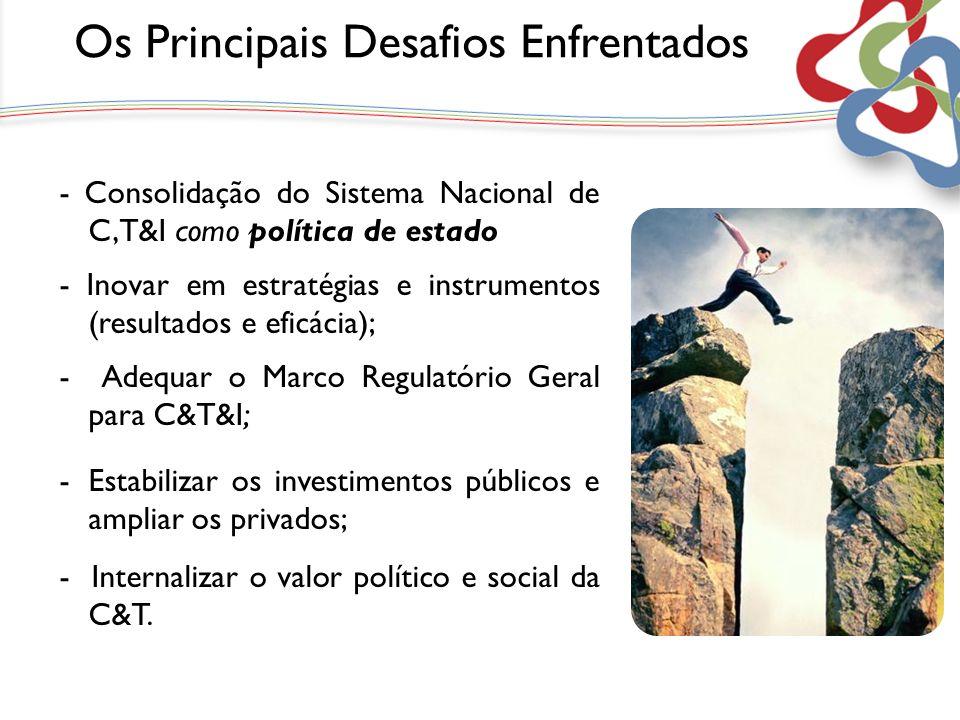 - Consolidação do Sistema Nacional de C,T&I como política de estado - Inovar em estratégias e instrumentos (resultados e eficácia); - Adequar o Marco