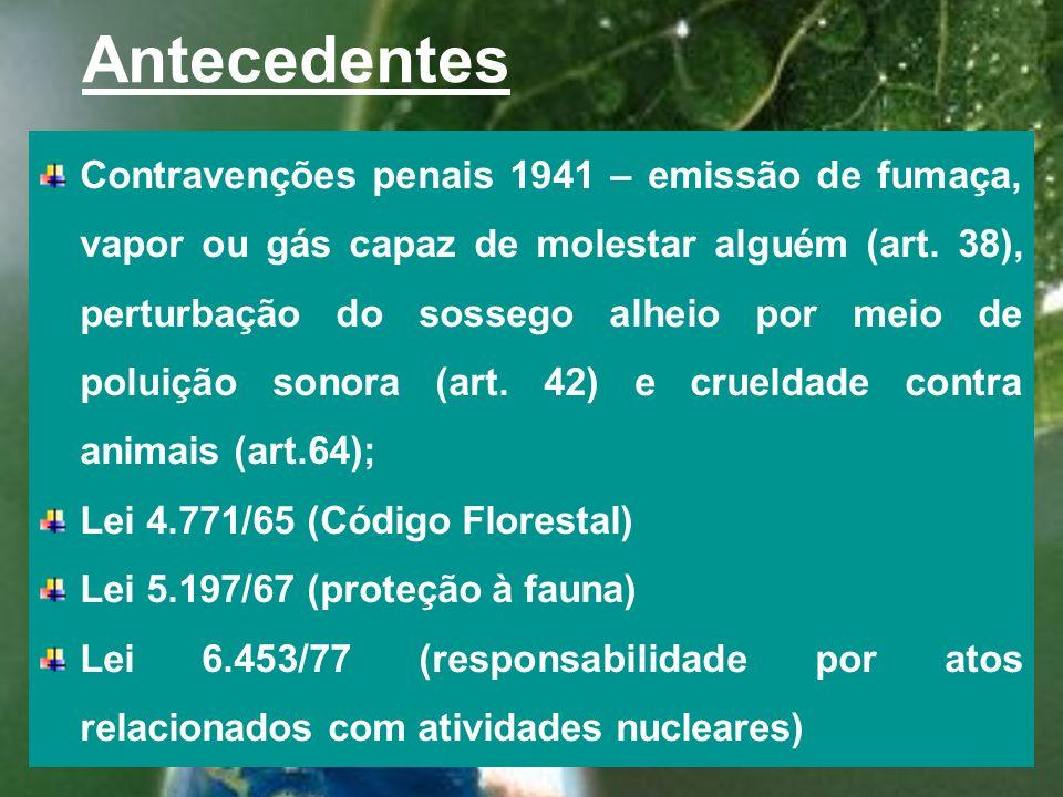 Antecedentes Código Penal de 1830 – corte ilegal de árvores e dano ao patrimônio cultural; Código Penal de 1940 – dano ao patrimônio público ou partic