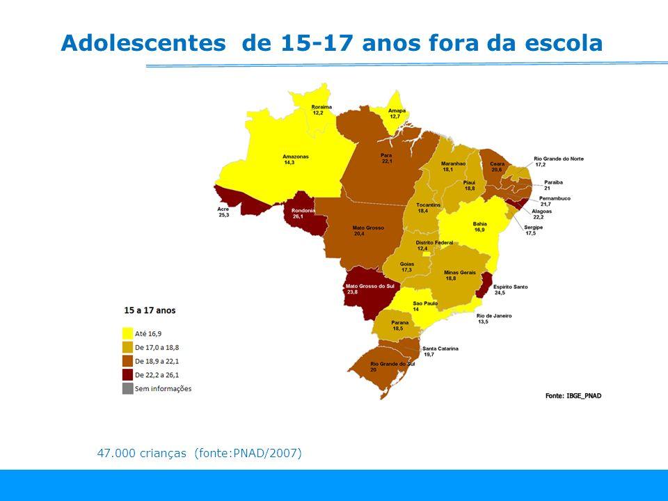 Adolescentes de 15-17 anos fora da escola 47.000 crianças (fonte:PNAD/2007)
