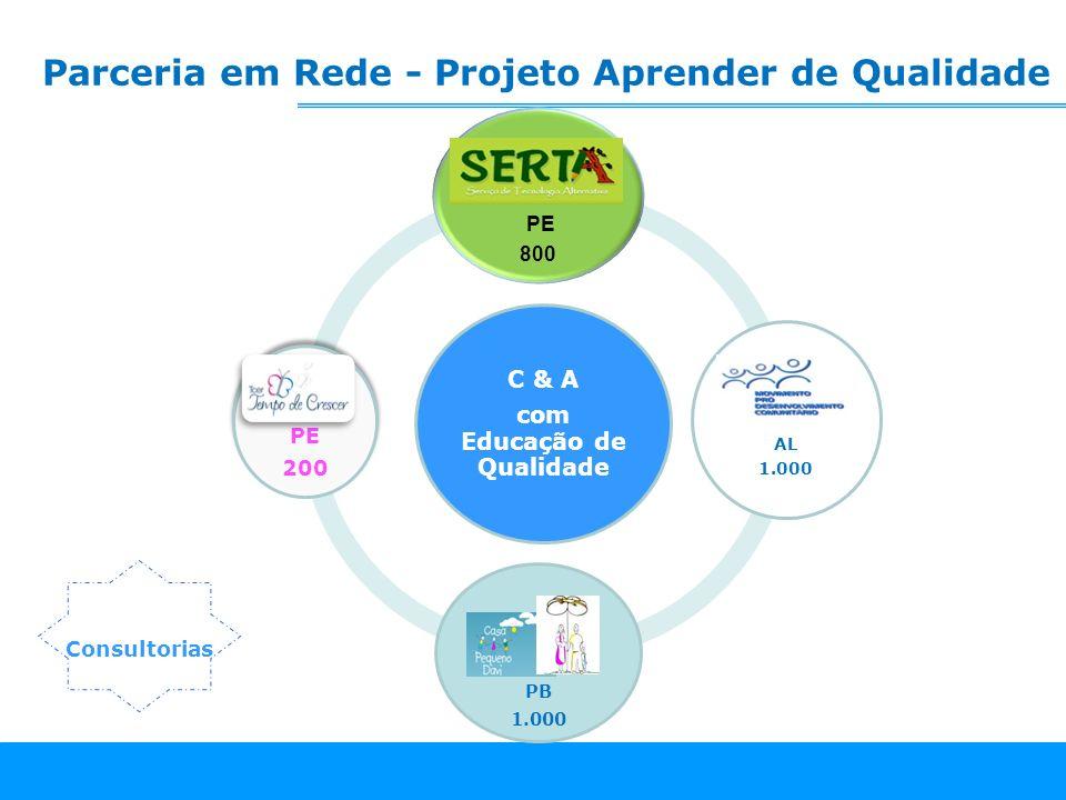 Consultorias Parceria em Rede - Projeto Aprender de Qualidade