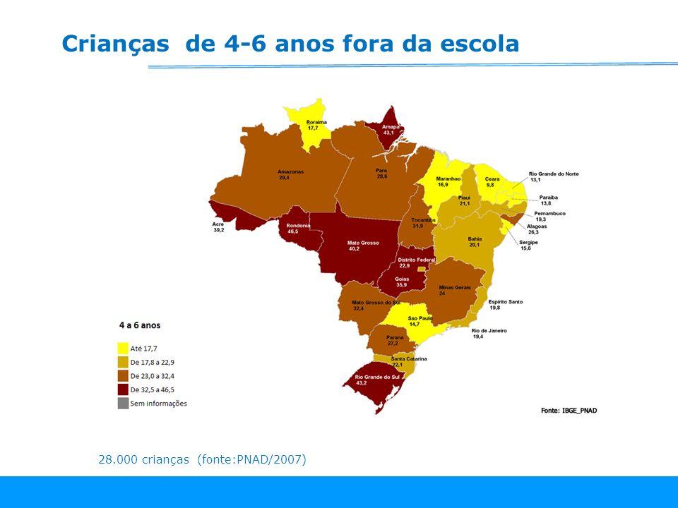 Crianças de 4-6 anos fora da escola 28.000 crianças (fonte:PNAD/2007)