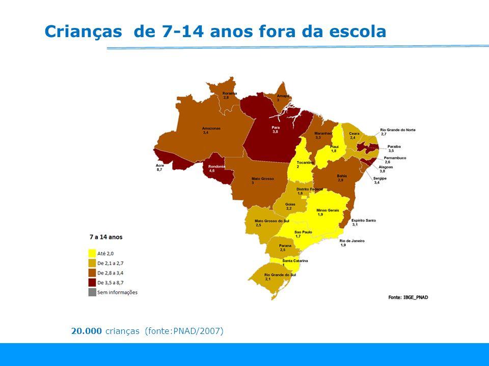 Crianças de 7-14 anos fora da escola 20.000 crianças (fonte:PNAD/2007)
