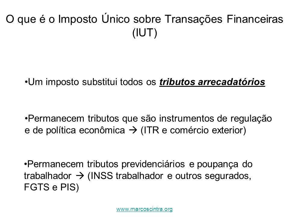 O que é o Imposto Único sobre Transações Financeiras (IUT) Um imposto substitui todos os tributos arrecadatórios Permanecem tributos que são instrumen