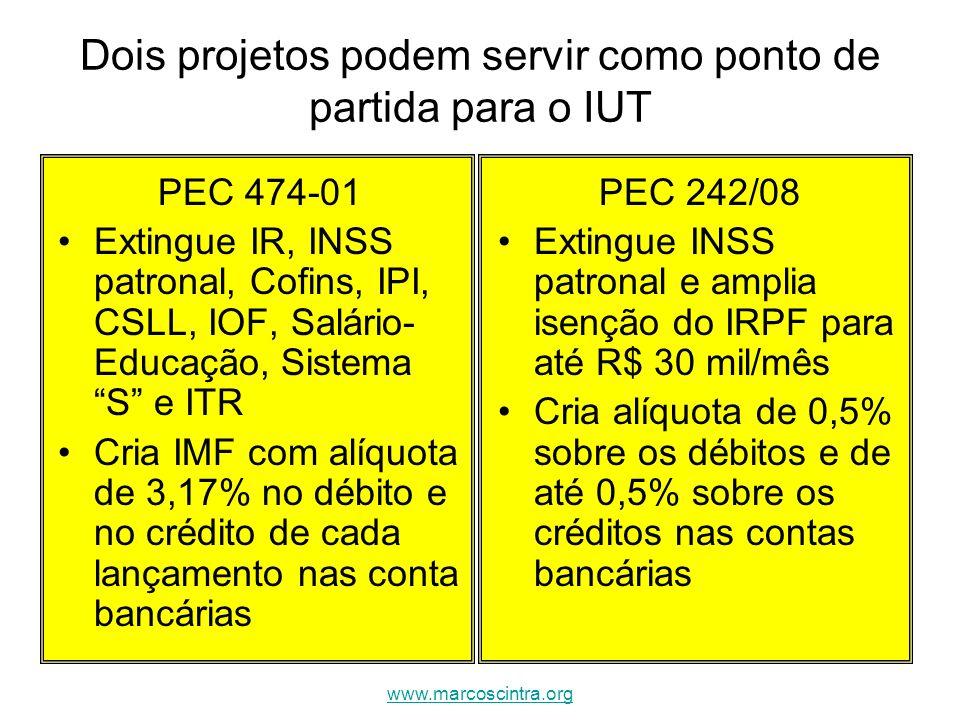 Dois projetos podem servir como ponto de partida para o IUT PEC 474-01 Extingue IR, INSS patronal, Cofins, IPI, CSLL, IOF, Salário- Educação, Sistema