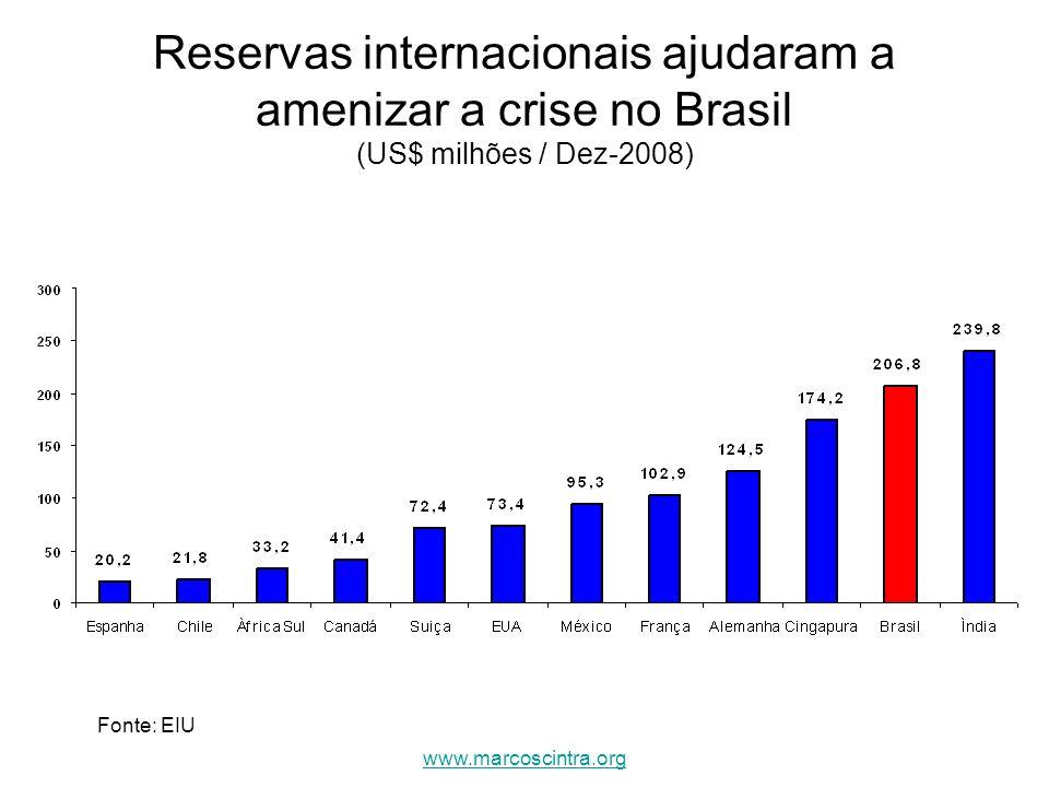 Brasil: aberração de impostos nos preços (reduz poder aquisitivo) ProdutosImpostos sobre preços Quilo de café36,5% Par de sapato37,4% Roupas37,8% Automóvel 1.039,3% Quilo de açúcar40,5% Telefone celular41,0% Conta de luz45,8% Conta de telefone46,7% Refrigerante47,0% Gasolina53,0% Cerveja56,0%