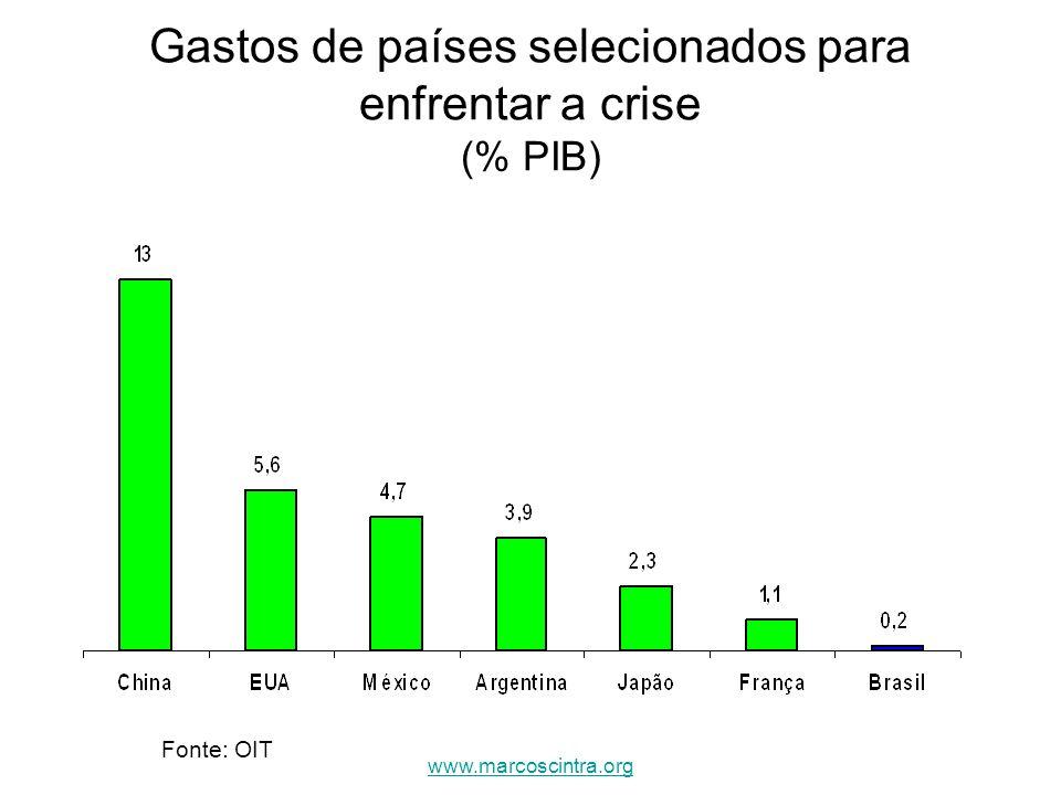 Desempenho brasileiro melhor na comparação com os países ricos e o mundo (% crescimento do PIB) Fonte: Global Development Finance / Banco Mundial