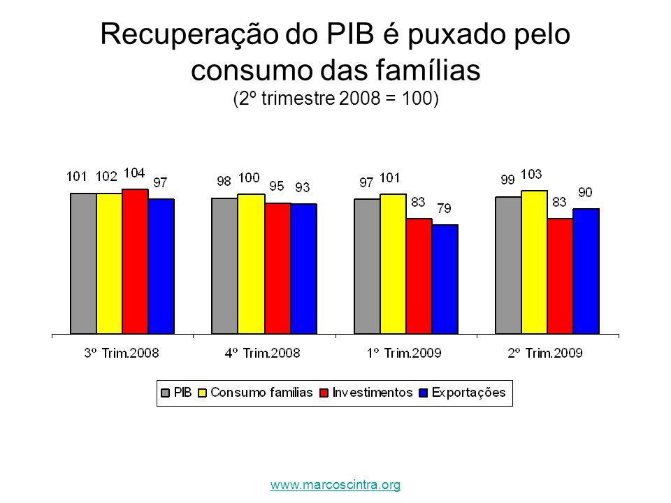 Recuperação do PIB é puxado pelo consumo das famílias (2º trimestre 2008 = 100) www.marcoscintra.org