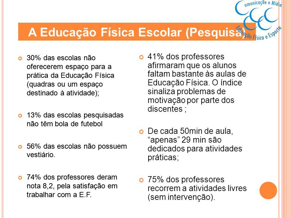 A Educação Física Escolar (Pesquisa) 30% das escolas não oferecerem espaço para a prática da Educação Física (quadras ou um espaço destinado à ativida