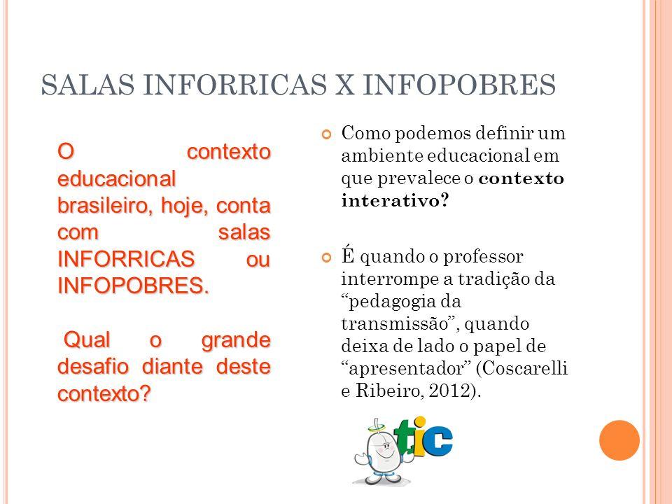 SALAS INFORRICAS X INFOPOBRES Como podemos definir um ambiente educacional em que prevalece o contexto interativo? É quando o professor interrompe a t
