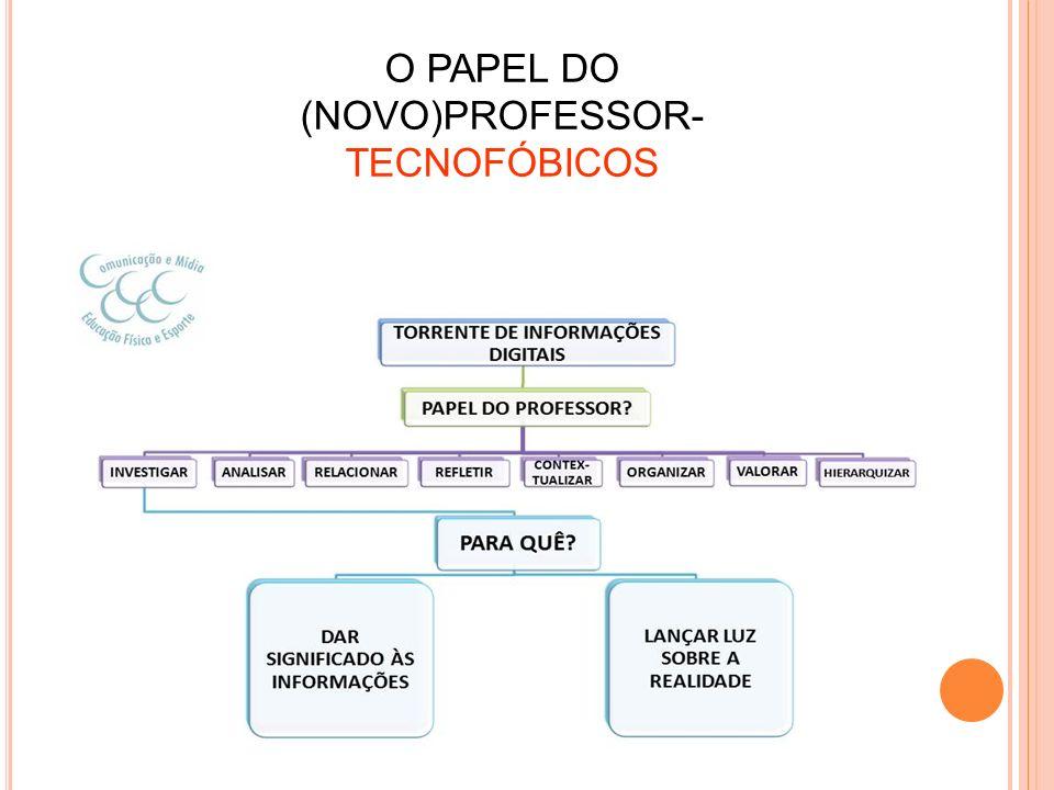 O PAPEL DO (NOVO)PROFESSOR- TECNOFÓBICOS