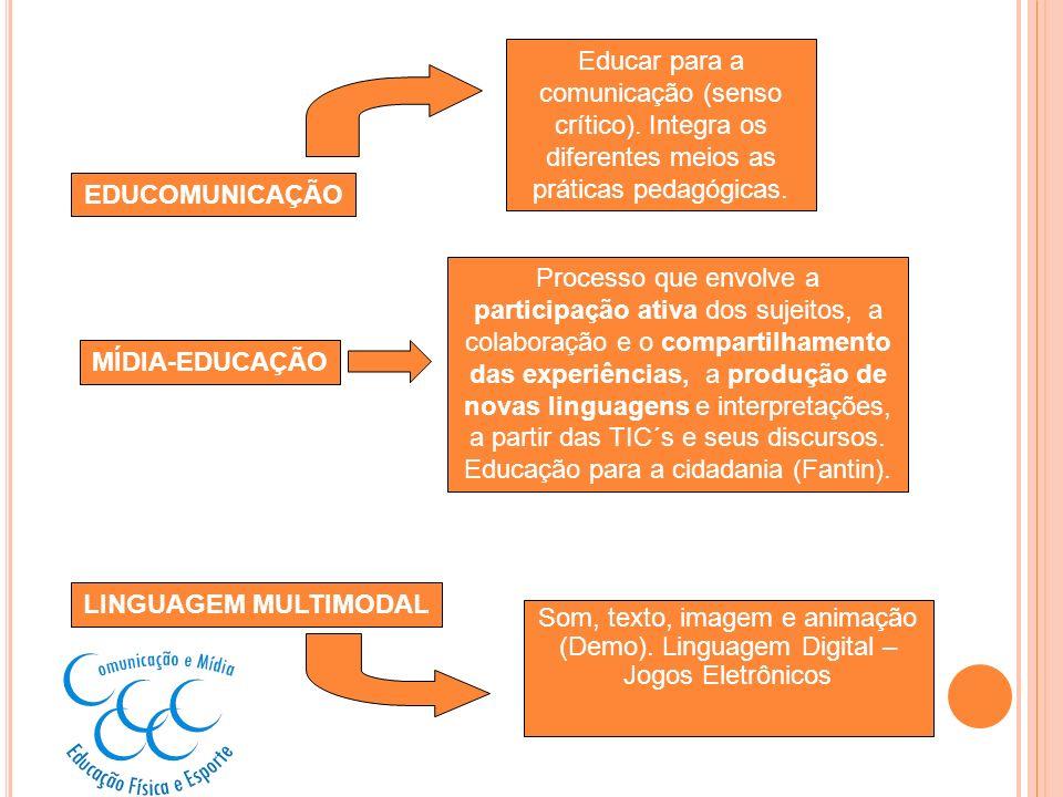 Som, texto, imagem e animação (Demo). Linguagem Digital – Jogos Eletrônicos EDUCOMUNICAÇÃO Educar para a comunicação (senso crítico). Integra os difer