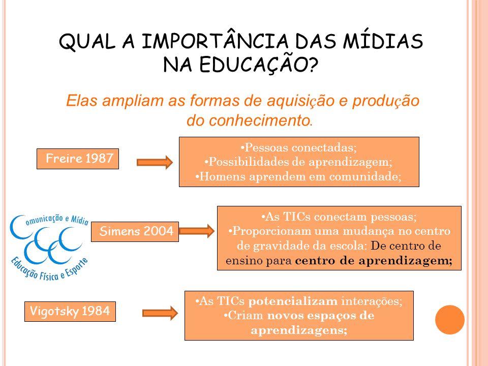 QUAL A IMPORTÂNCIA DAS MÍDIAS NA EDUCAÇÃO? Pessoas conectadas; Possibilidades de aprendizagem; Homens aprendem em comunidade; Freire 1987 Simens 2004