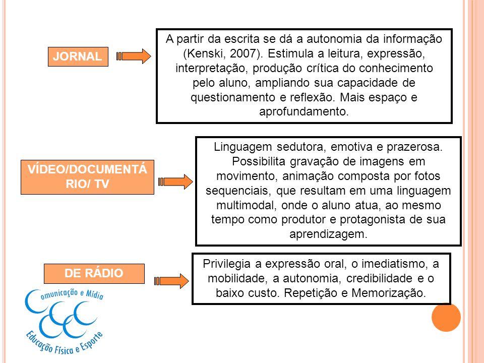 JORNAL A partir da escrita se dá a autonomia da informação (Kenski, 2007). Estimula a leitura, expressão, interpretação, produção crítica do conhecime