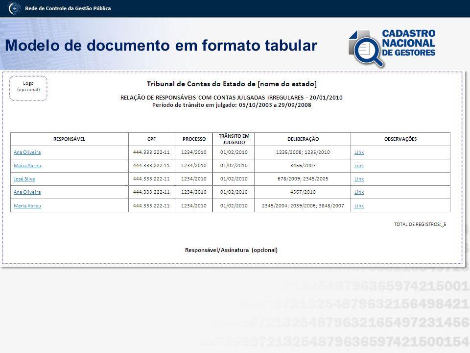 Modelo de documento em formato tabular