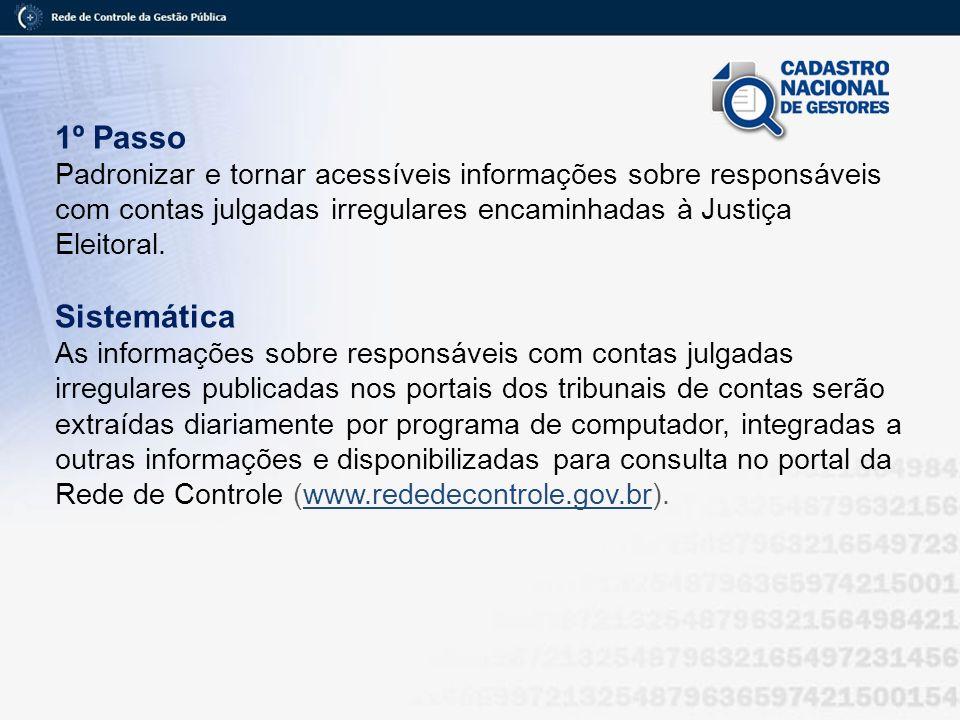 1º Passo Padronizar e tornar acessíveis informações sobre responsáveis com contas julgadas irregulares encaminhadas à Justiça Eleitoral. Sistemática A