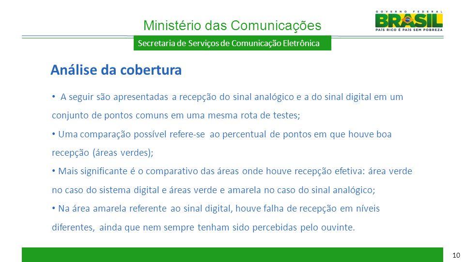 Secretaria de Serviços de Comunicação Eletrônica A seguir são apresentadas a recepção do sinal analógico e a do sinal digital em um conjunto de pontos