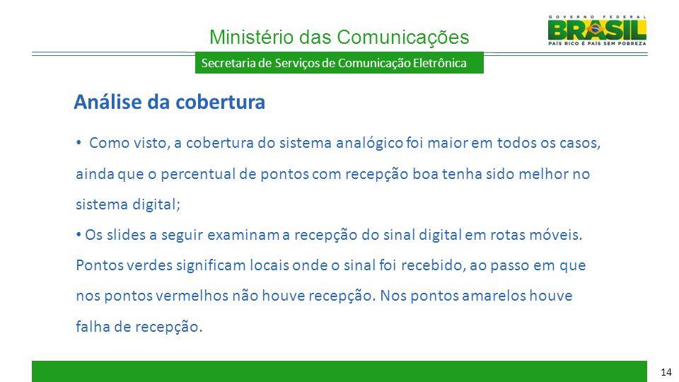 Secretaria de Serviços de Comunicação Eletrônica Como visto, a cobertura do sistema analógico foi maior em todos os casos, ainda que o percentual de p