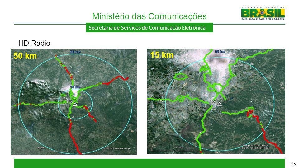 Secretaria de Serviços de Comunicação Eletrônica Ministério das Comunicações 15 15 km 50 km HD Radio