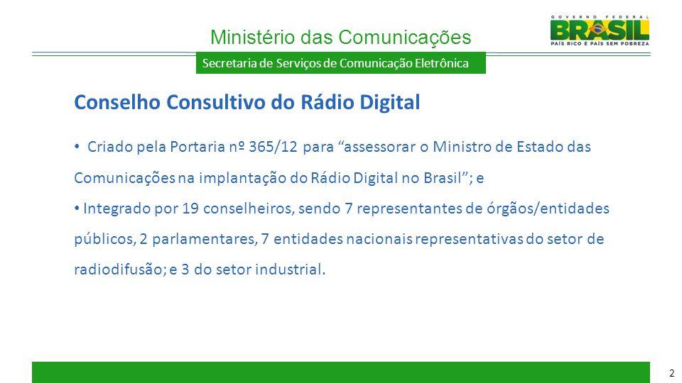 Secretaria de Serviços de Comunicação Eletrônica Criado pela Portaria nº 365/12 para assessorar o Ministro de Estado das Comunicações na implantação d