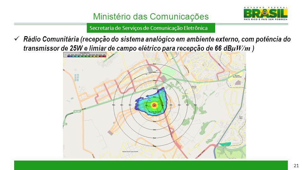 Secretaria de Serviços de Comunicação Eletrônica Ministério das Comunicações 21 Rádio Comunitária (recepção do sistema analógico em ambiente externo,