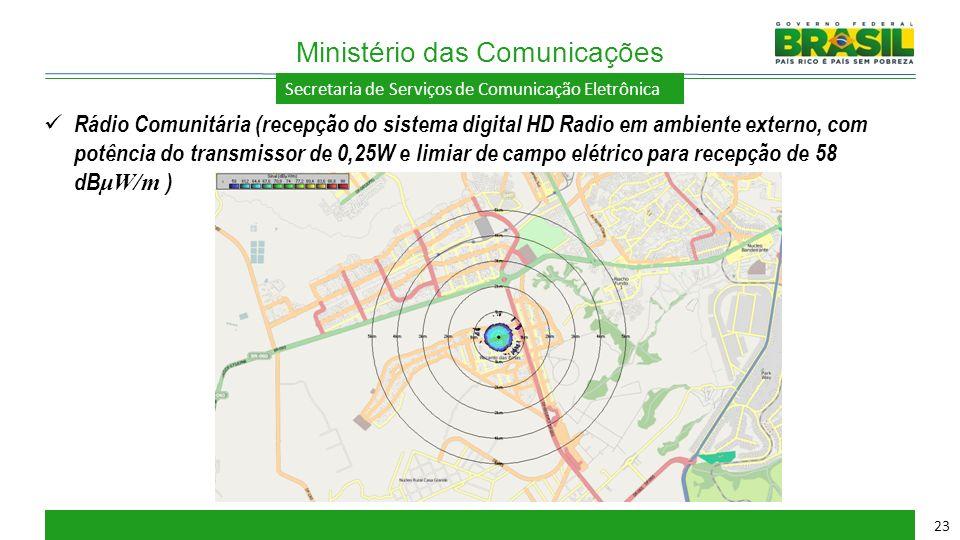 Secretaria de Serviços de Comunicação Eletrônica Ministério das Comunicações 23 Rádio Comunitária (recepção do sistema digital HD Radio em ambiente ex