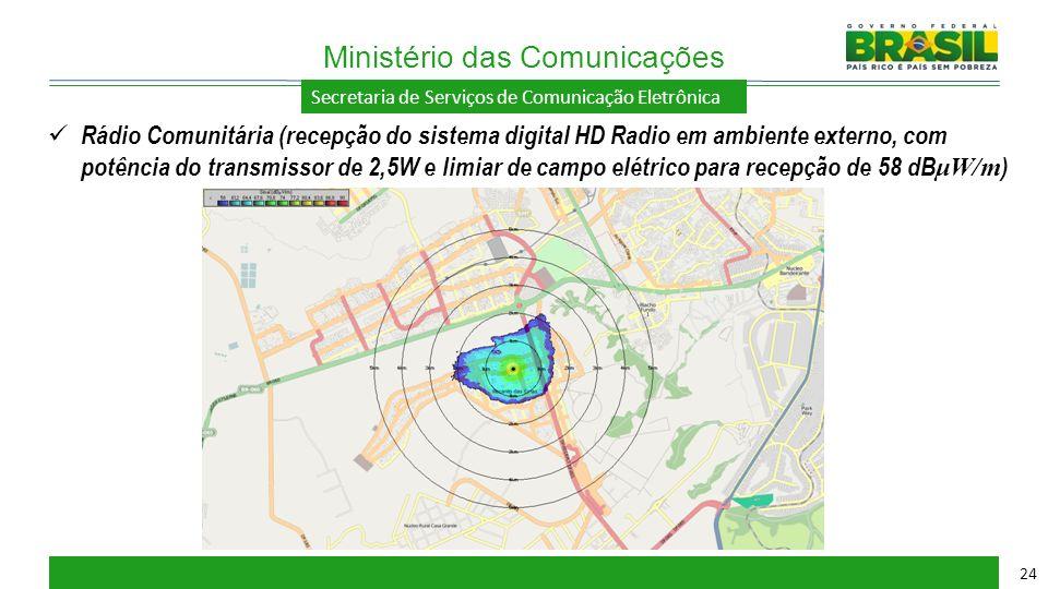 Secretaria de Serviços de Comunicação Eletrônica Ministério das Comunicações 24 Rádio Comunitária (recepção do sistema digital HD Radio em ambiente ex