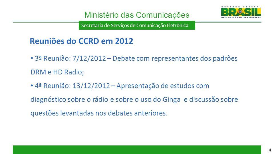 Secretaria de Serviços de Comunicação Eletrônica 3ª Reunião: 7/12/2012 – Debate com representantes dos padrões DRM e HD Radio; 4ª Reunião: 13/12/2012