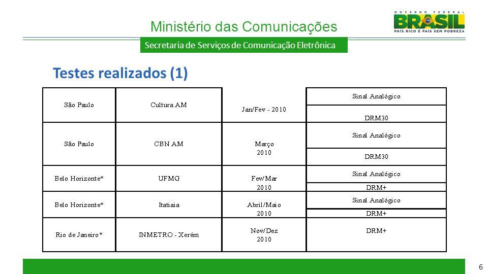 Secretaria de Serviços de Comunicação Eletrônica Testes realizados (1) Ministério das Comunicações 6