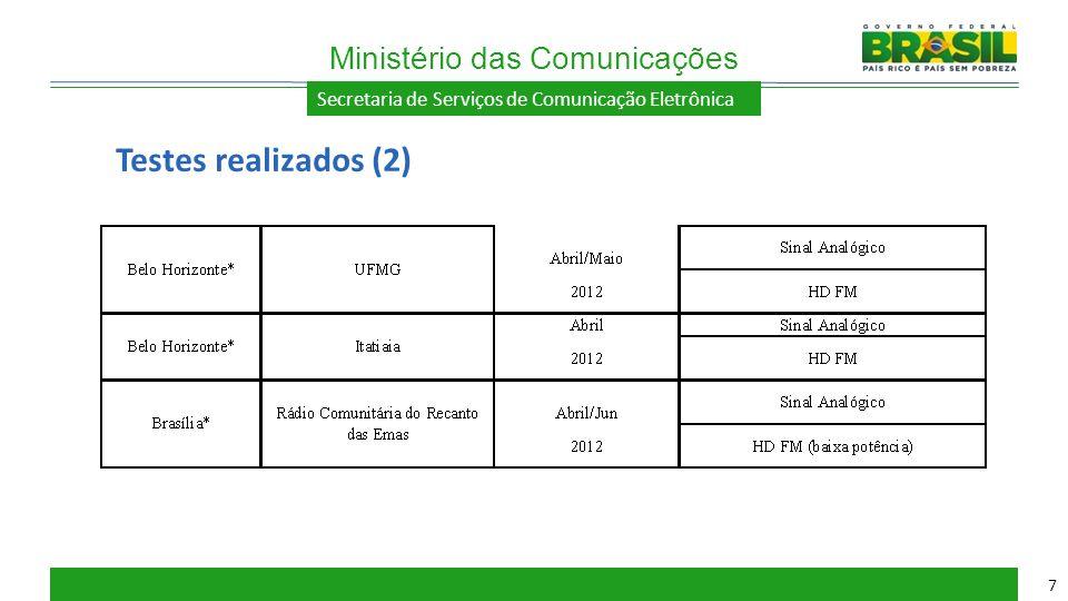 Secretaria de Serviços de Comunicação Eletrônica Testes realizados (2) Ministério das Comunicações 7