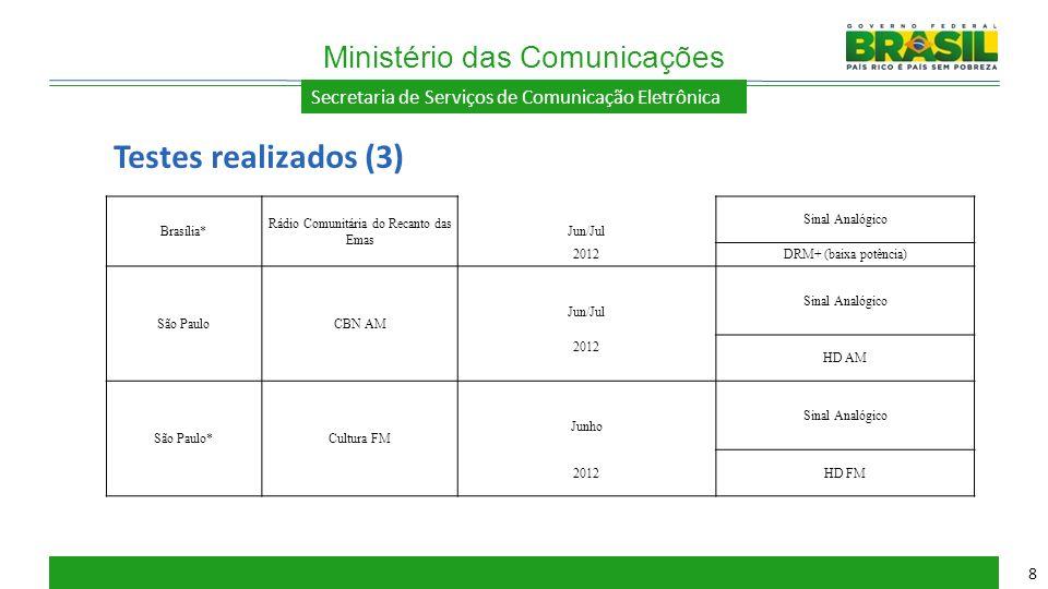 Secretaria de Serviços de Comunicação Eletrônica Testes realizados (3) Ministério das Comunicações 8 Brasília* Rádio Comunitária do Recanto das Emas S