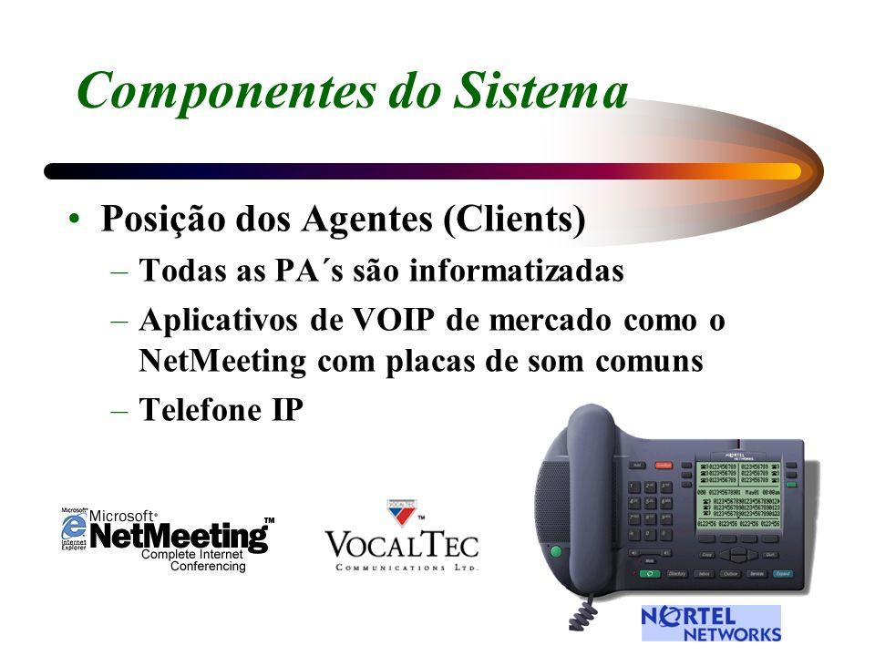 Componentes do Sistema Posição dos Agentes (Clients) –Todas as PA´s são informatizadas –Aplicativos de VOIP de mercado como o NetMeeting com placas de
