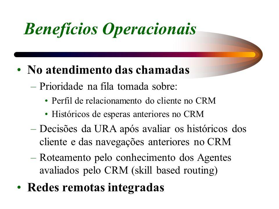 Benefícios Operacionais No atendimento das chamadas –Prioridade na fila tomada sobre: Perfil de relacionamento do cliente no CRM Históricos de esperas