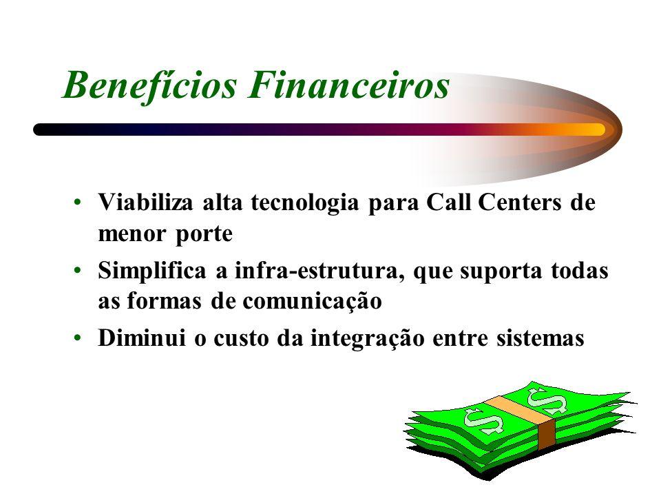 Viabiliza alta tecnologia para Call Centers de menor porte Simplifica a infra-estrutura, que suporta todas as formas de comunicação Diminui o custo da