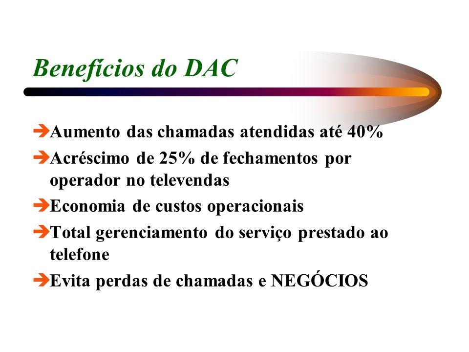 Benefícios do DAC èAumento das chamadas atendidas até 40% èAcréscimo de 25% de fechamentos por operador no televendas èEconomia de custos operacionais