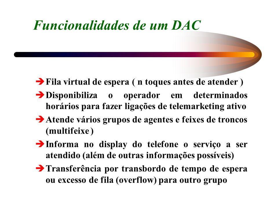 Funcionalidades de um DAC èFila virtual de espera ( n toques antes de atender ) èDisponibiliza o operador em determinados horários para fazer ligações