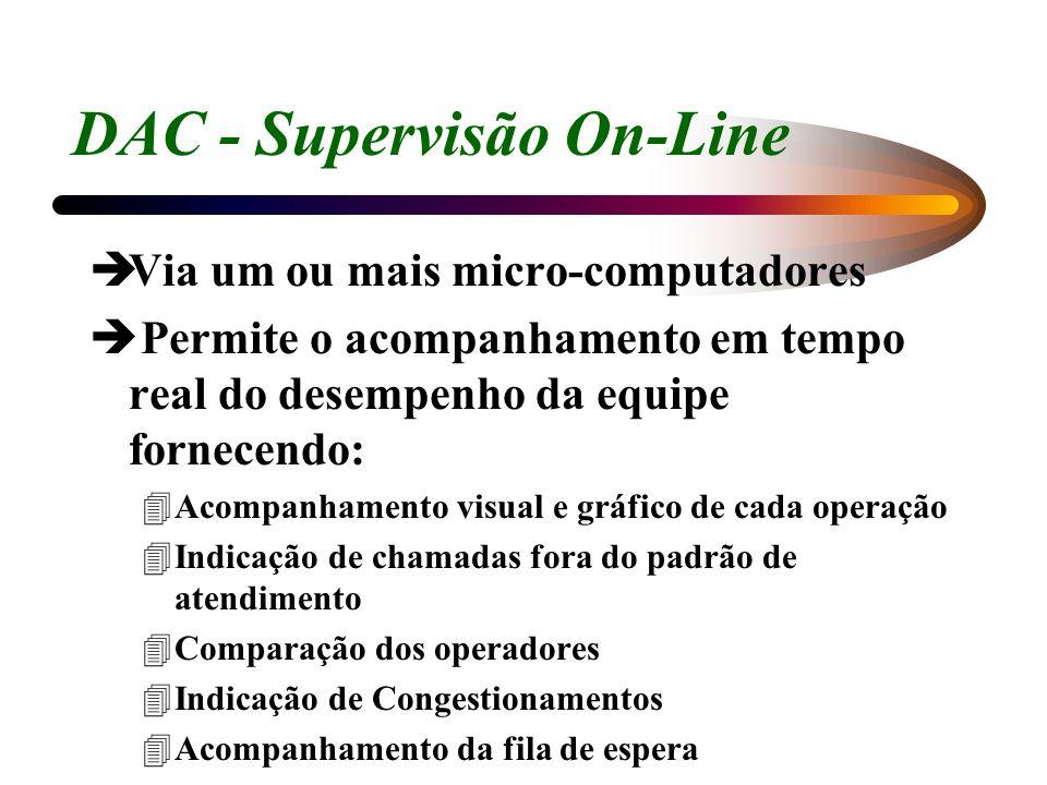 DAC - Supervisão On-Line èVia um ou mais micro-computadores è Permite o acompanhamento em tempo real do desempenho da equipe fornecendo: 4Acompanhamen