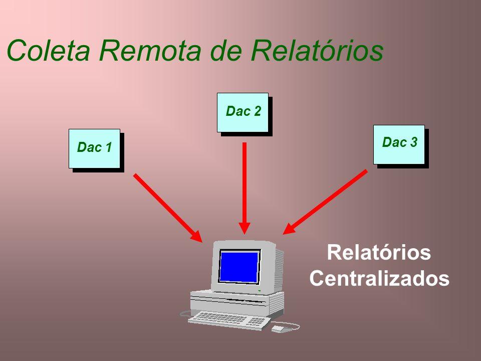 Coleta Remota de Relatórios Dac 1 Dac 2 Dac 3 Relatórios Centralizados