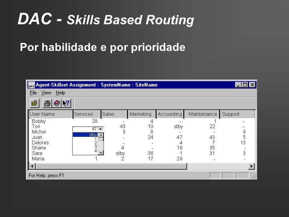 DAC - Skills Based Routing Por habilidade e por prioridade